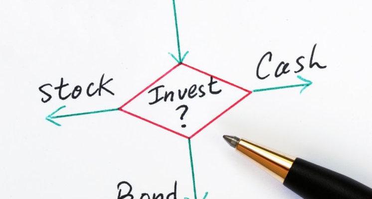 Finansal Rasyonalite Nedir?